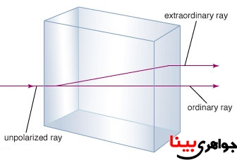 خاصیت ایزوتروپیک و آنیزوتروپیک در گوهرها