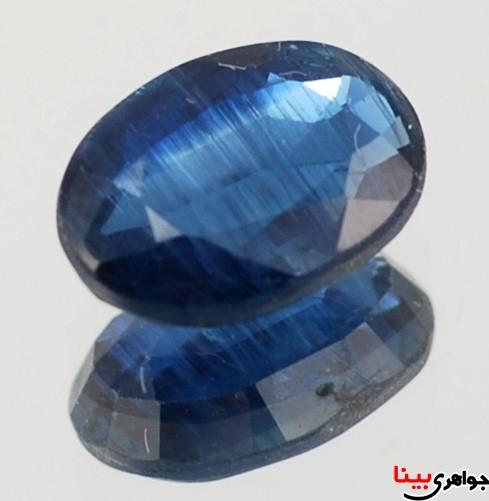 کیانیت (Kyanite)