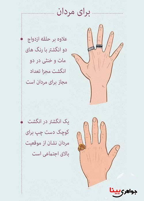 ویژگی انگشتر برای مردان